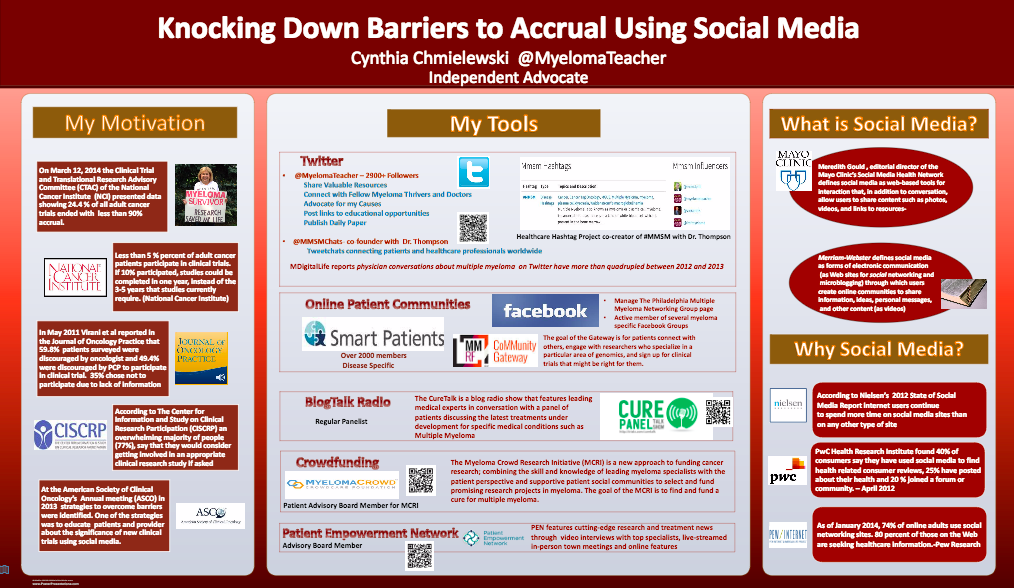 Social Media and Clinical Trial Accrual