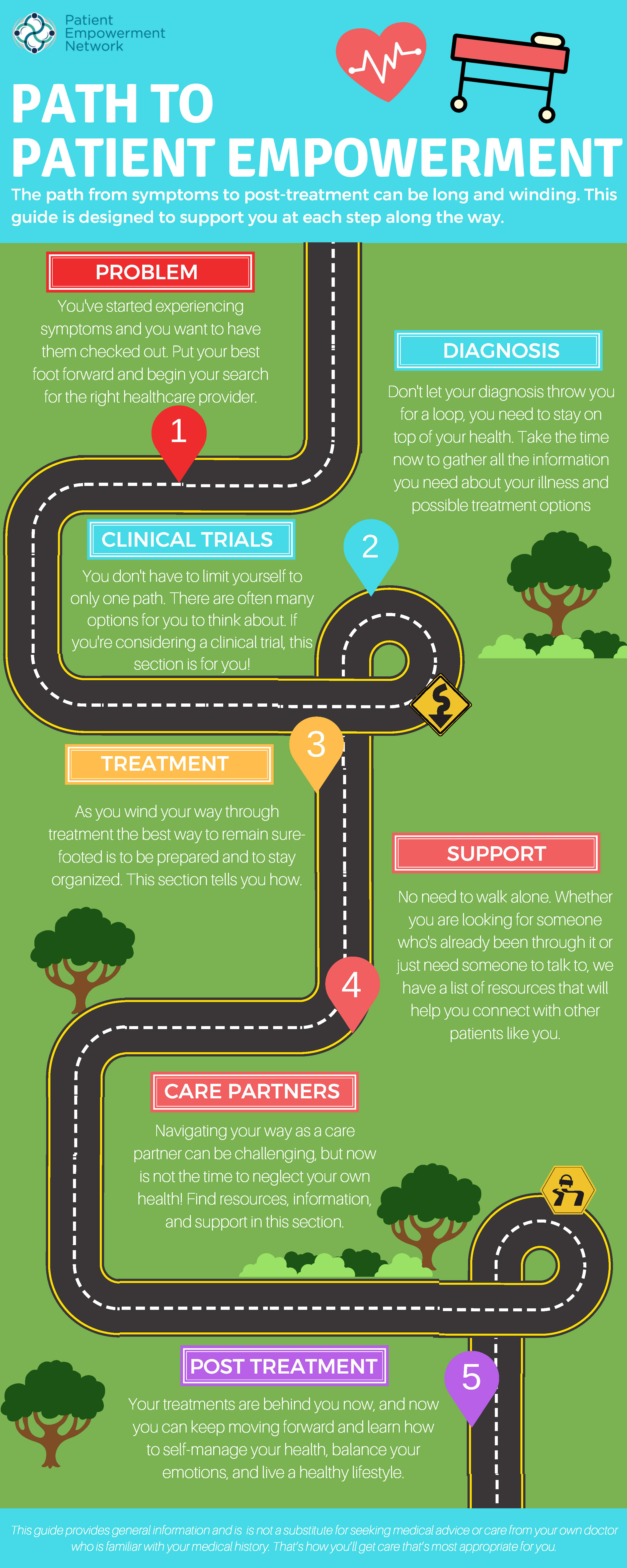 Path to Empowerment Infographic_final