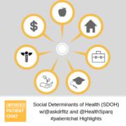 Social Determinants of Health (SDOH) w/@askdrfitz and @HealthSparq #patientchat Highlights